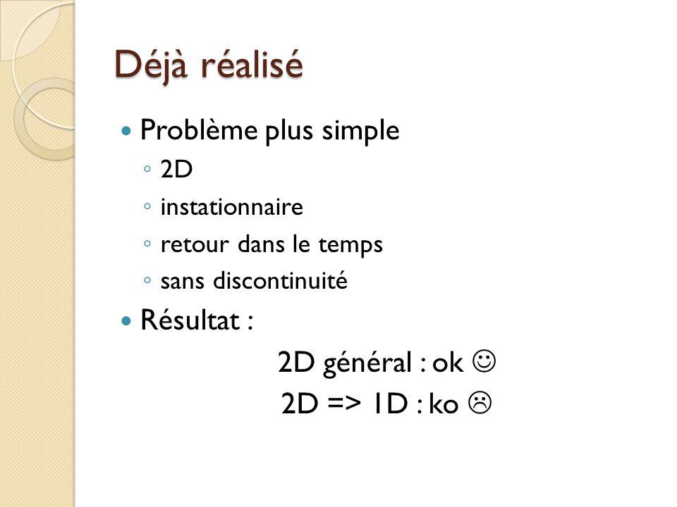 Déjà réalisé Problème plus simple Résultat : 2D général : ok 