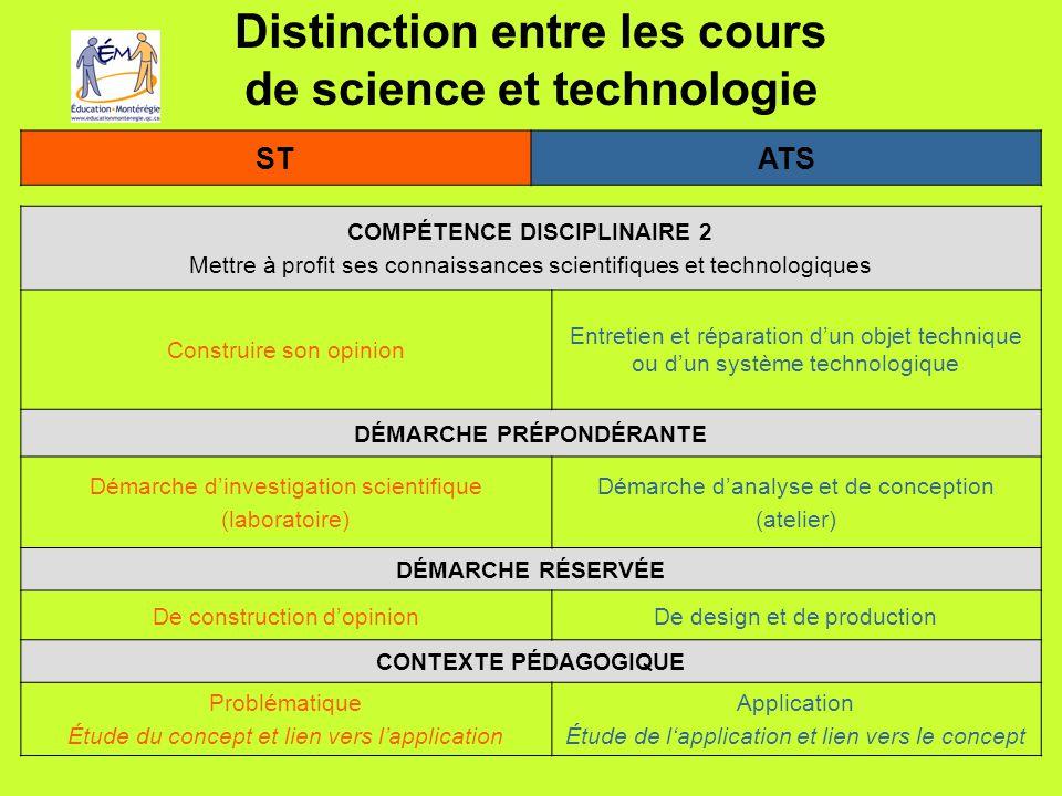 Distinction entre les cours de science et technologie