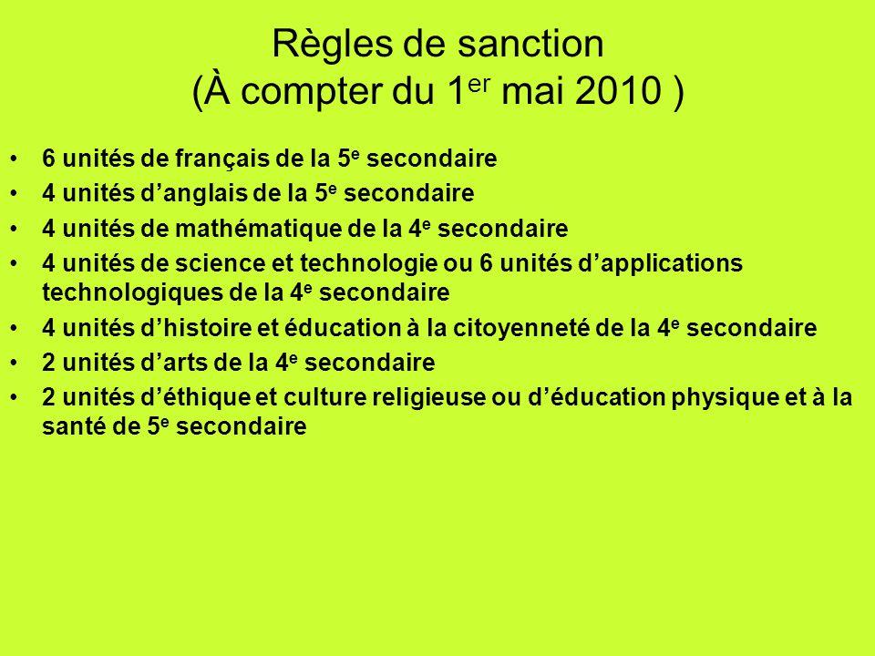 Règles de sanction (À compter du 1er mai 2010 )