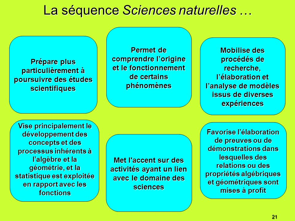 La séquence Sciences naturelles …