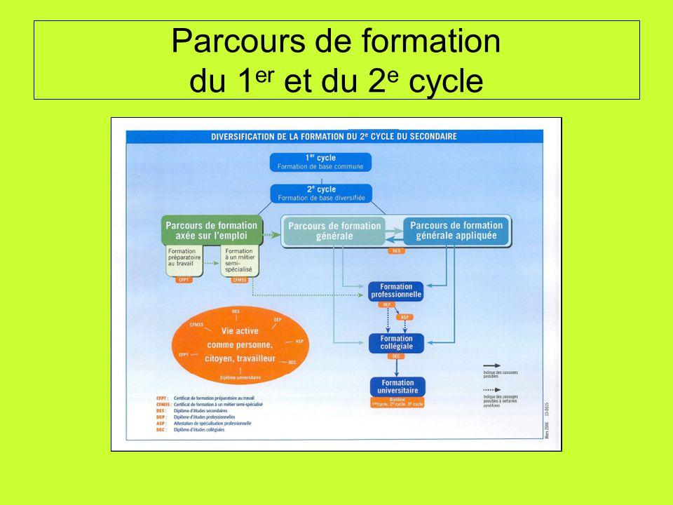 Parcours de formation du 1er et du 2e cycle