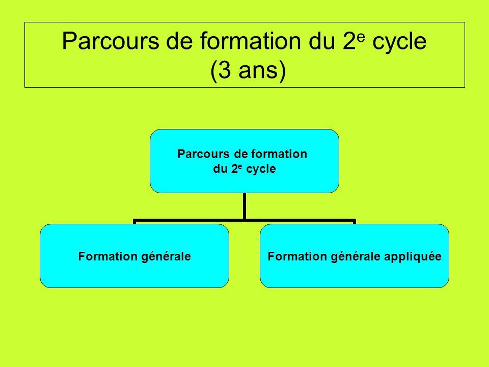 Parcours de formation du 2e cycle (3 ans)