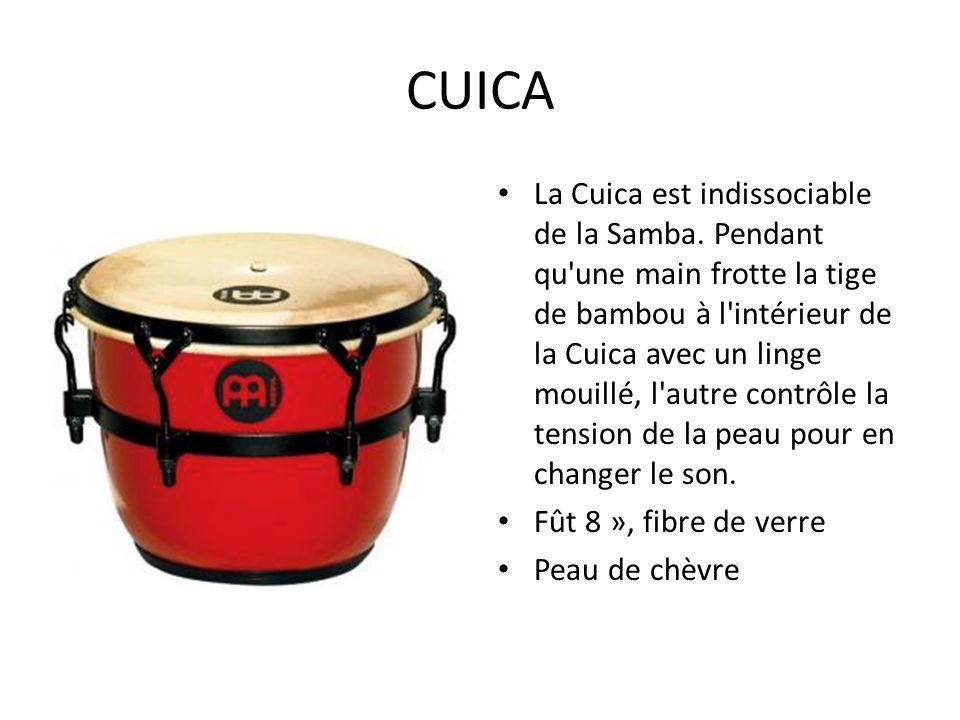 CUICA