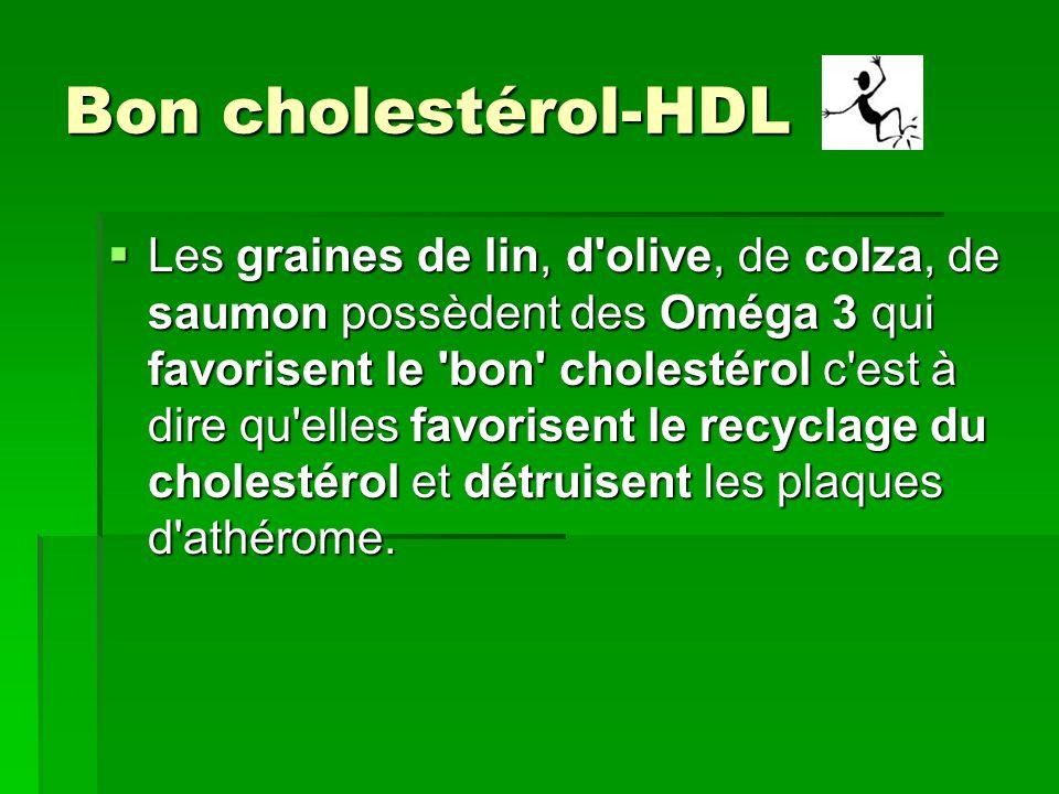 Bon cholestérol-HDL