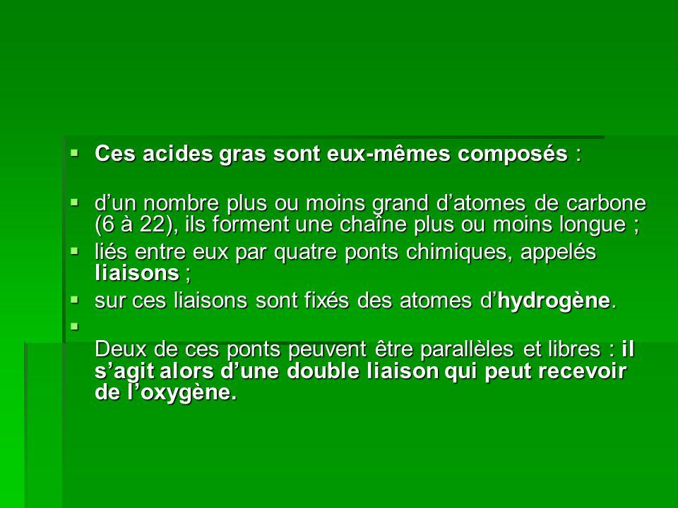 Ces acides gras sont eux-mêmes composés :