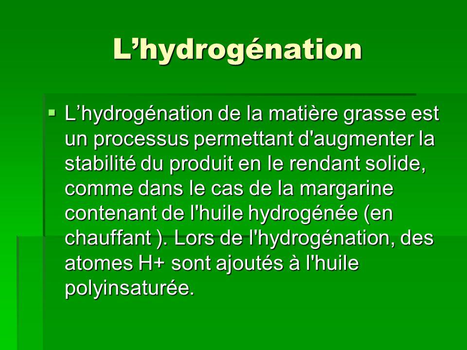 L'hydrogénation