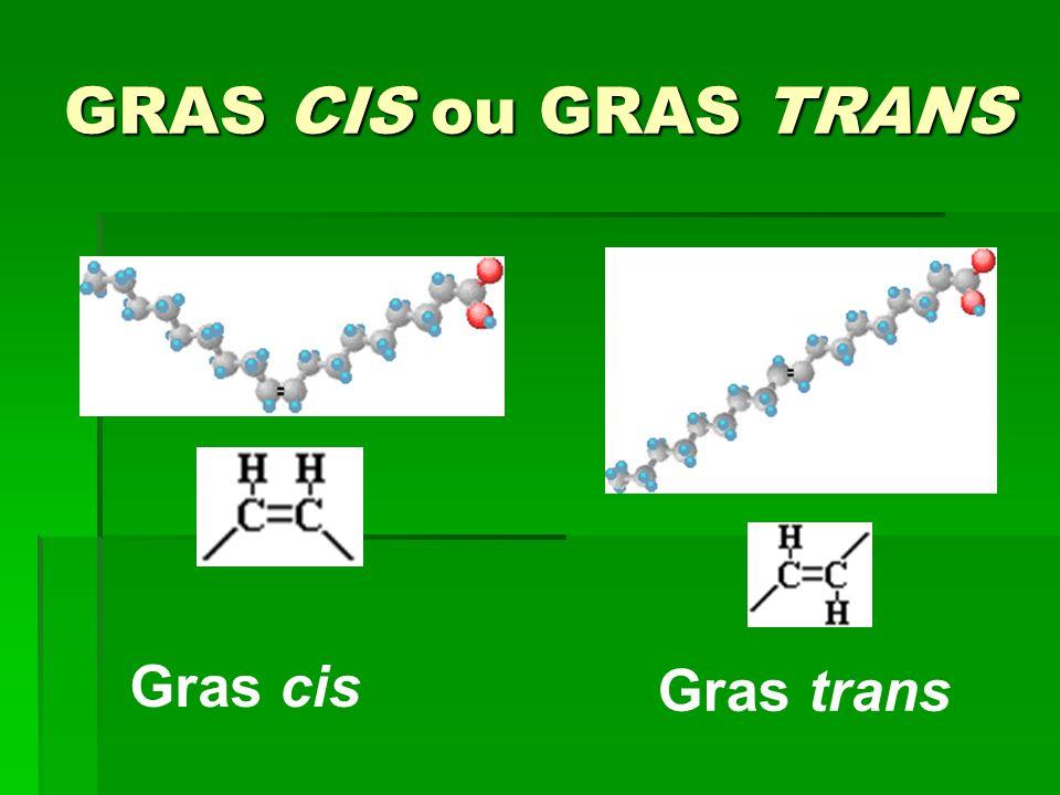GRAS CIS ou GRAS TRANS Gras cis Gras trans