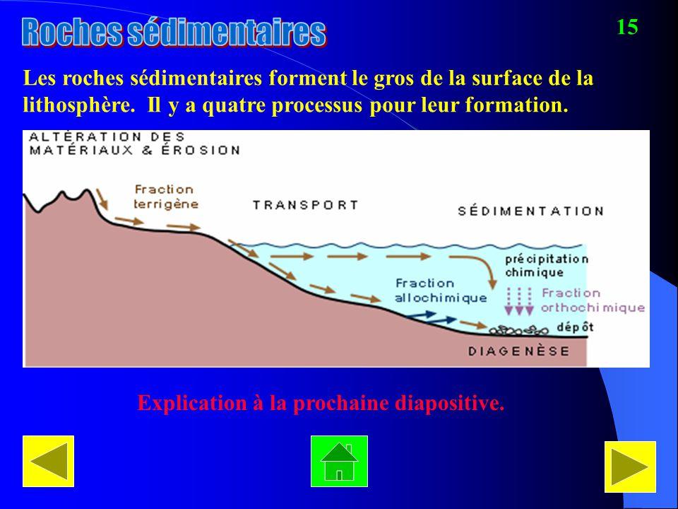 15 Roches sédimentaires. Les roches sédimentaires forment le gros de la surface de la. lithosphère. Il y a quatre processus pour leur formation.