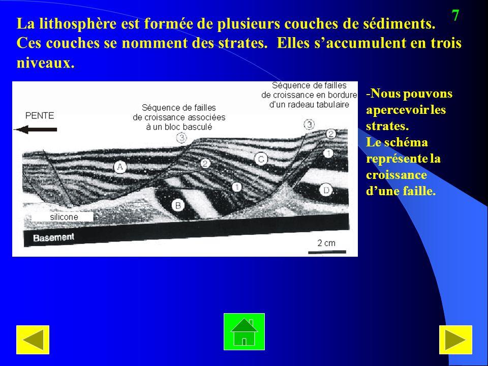 La lithosphère est formée de plusieurs couches de sédiments.