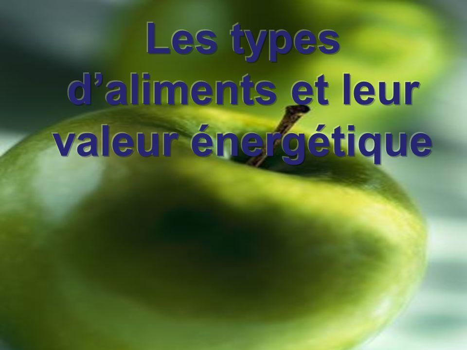 Les types d'aliments et leur valeur énergétique