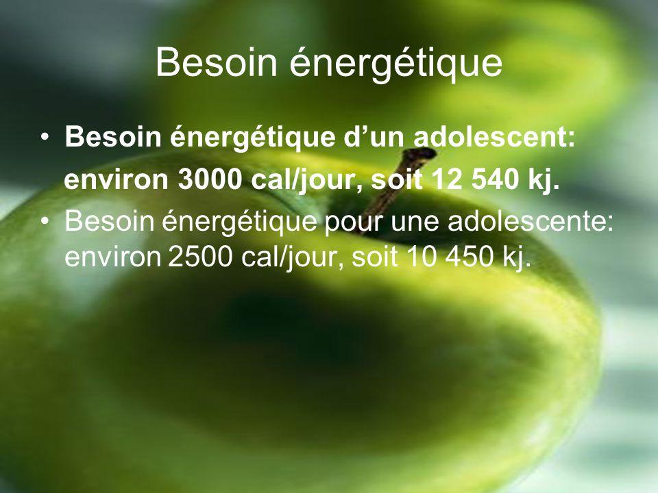Besoin énergétique Besoin énergétique d'un adolescent: