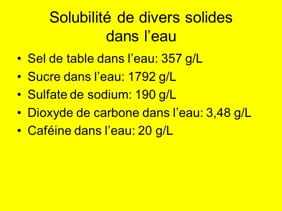 Solubilité de divers solides dans l'eau