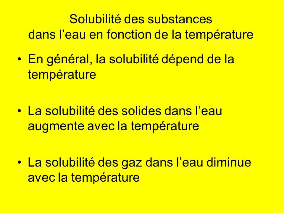 Solubilité des substances dans l'eau en fonction de la température