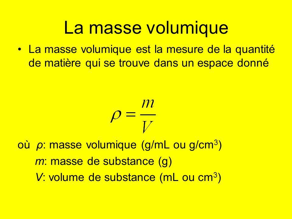 La masse volumique La masse volumique est la mesure de la quantité de matière qui se trouve dans un espace donné.