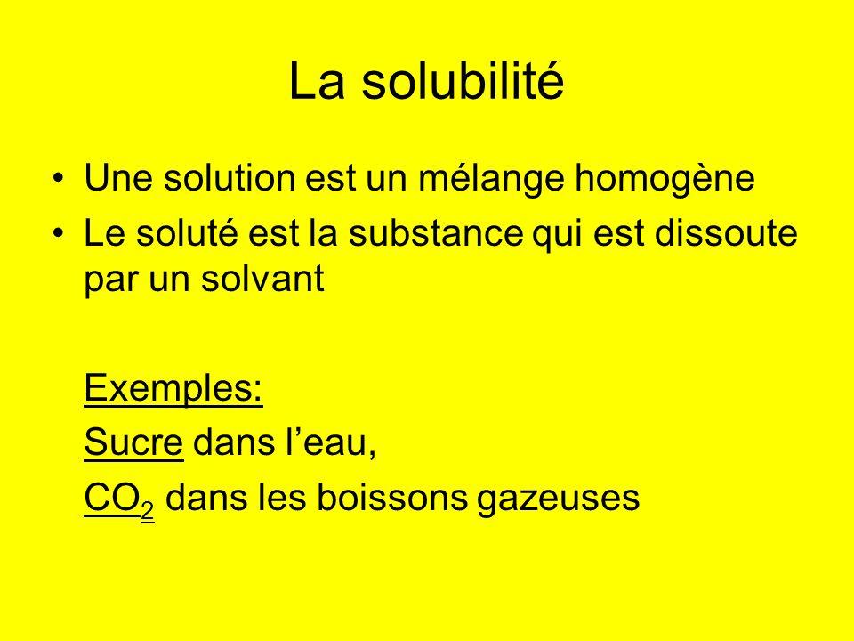 La solubilité Une solution est un mélange homogène