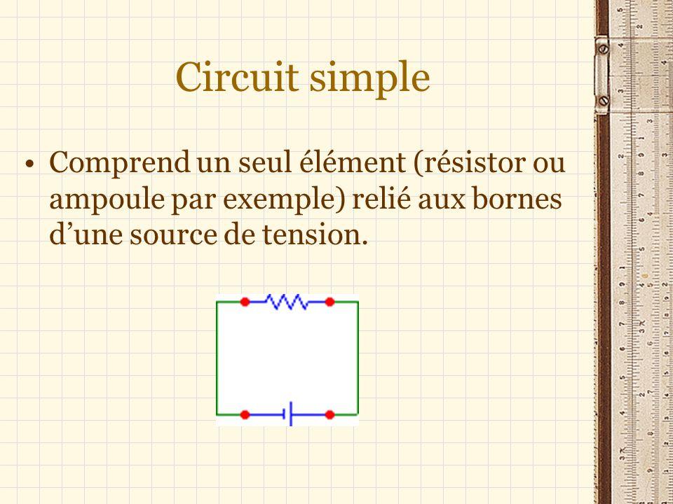 Circuit simple Comprend un seul élément (résistor ou ampoule par exemple) relié aux bornes d'une source de tension.