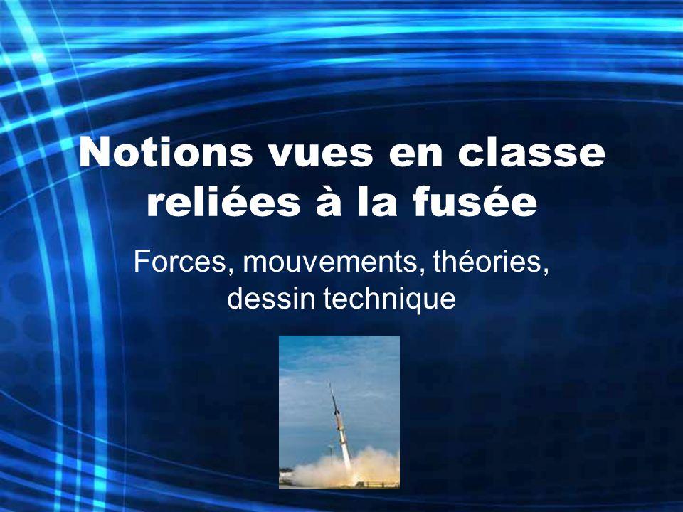 Notions vues en classe reliées à la fusée