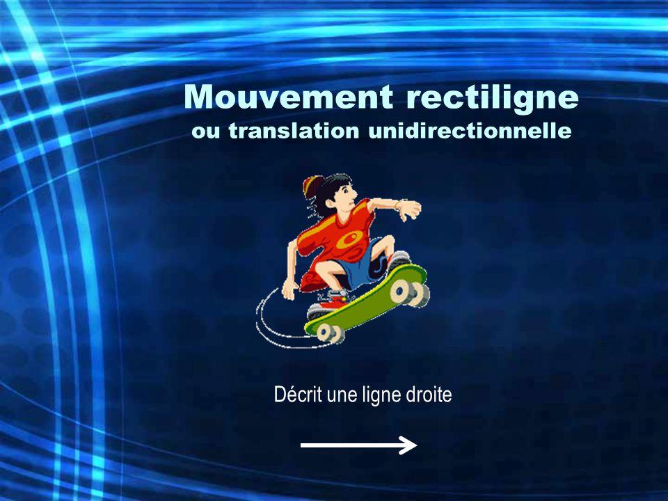 Mouvement rectiligne ou translation unidirectionnelle