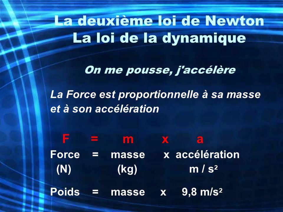 La deuxième loi de Newton La loi de la dynamique On me pousse, j accélère