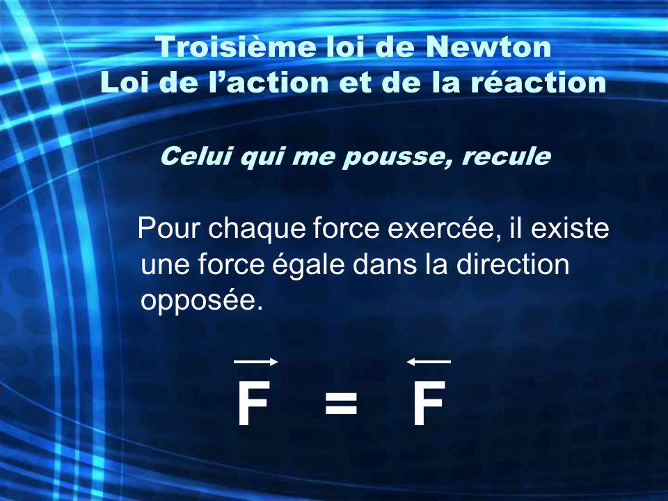 Troisième loi de Newton Loi de l'action et de la réaction Celui qui me pousse, recule