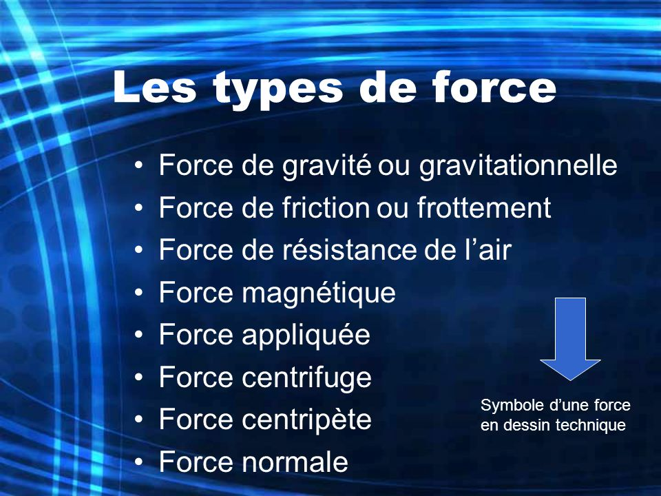 Les types de force Force de gravité ou gravitationnelle