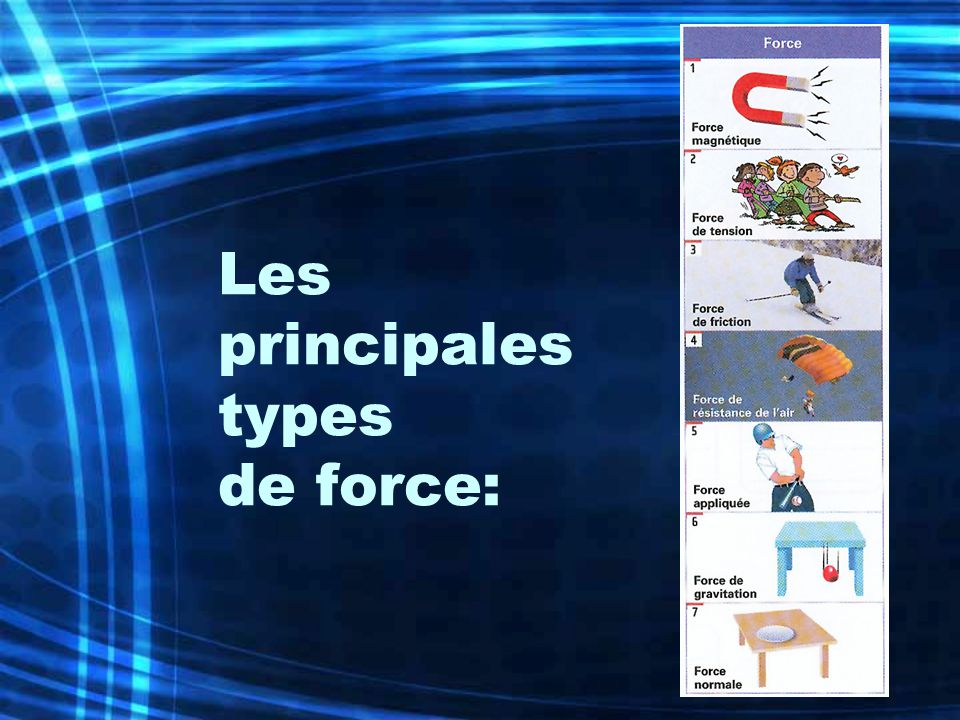 Les principales types de force: