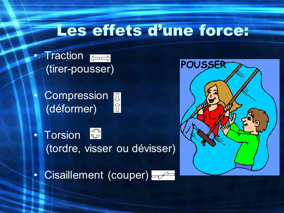 Les effets d'une force: