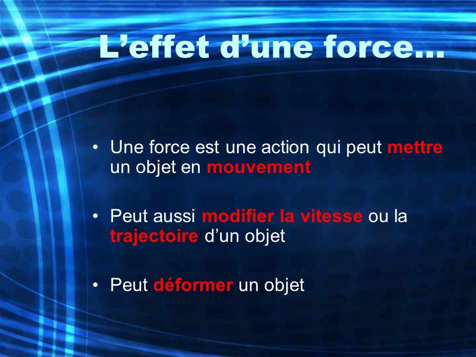 L'effet d'une force… Une force est une action qui peut mettre un objet en mouvement. Peut aussi modifier la vitesse ou la trajectoire d'un objet.