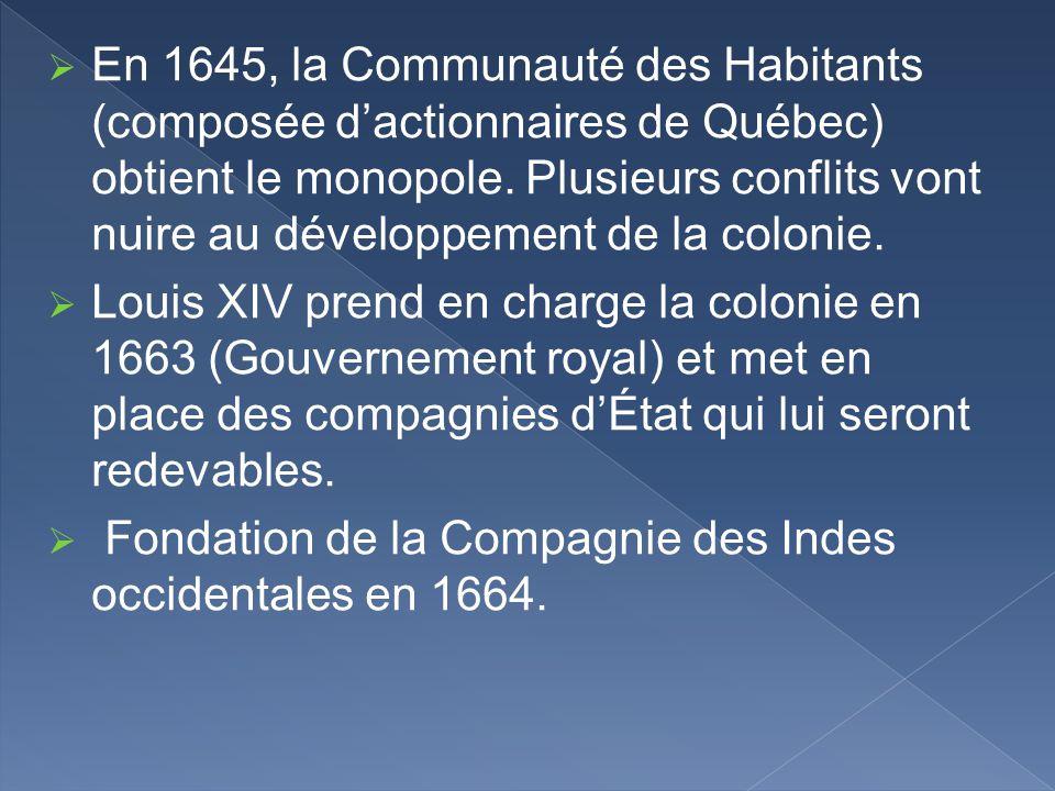 En 1645, la Communauté des Habitants (composée d'actionnaires de Québec) obtient le monopole. Plusieurs conflits vont nuire au développement de la colonie.