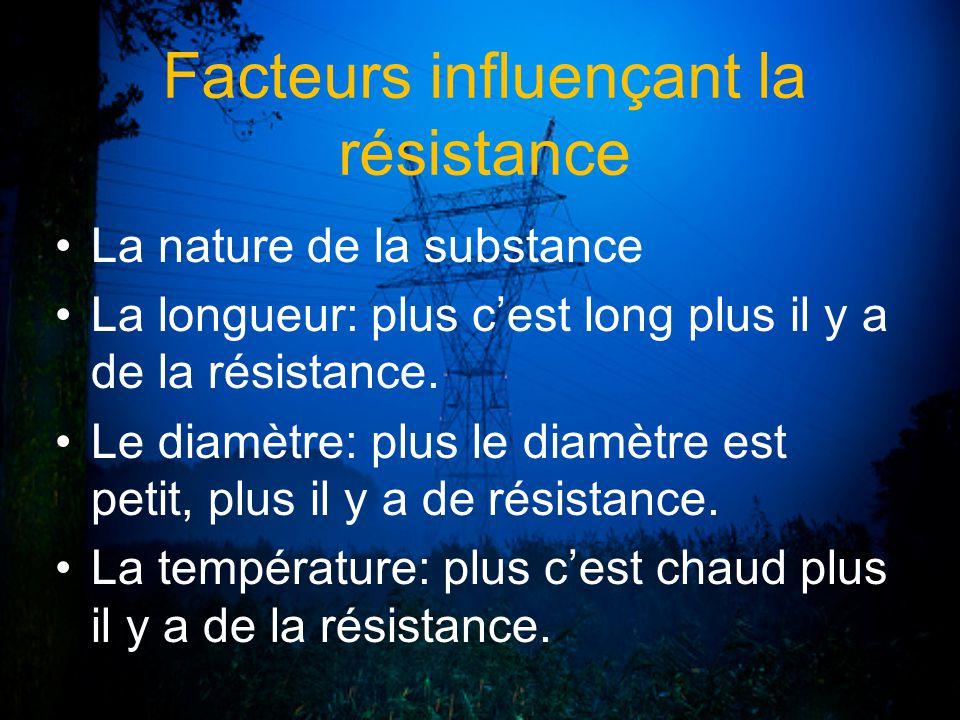 Facteurs influençant la résistance