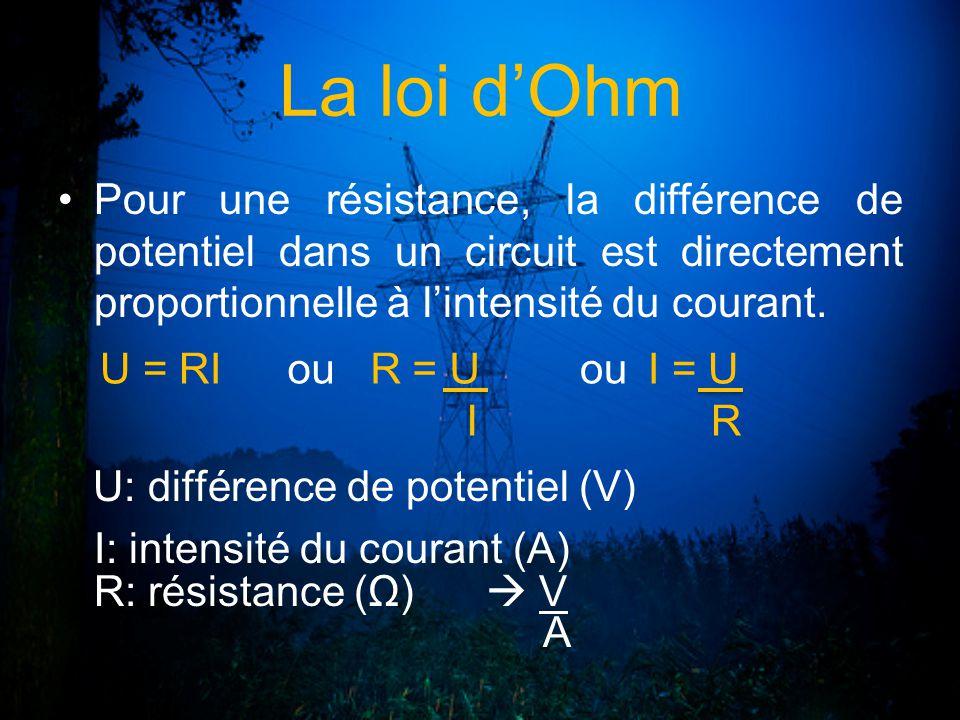 La loi d'Ohm Pour une résistance, la différence de potentiel dans un circuit est directement proportionnelle à l'intensité du courant.