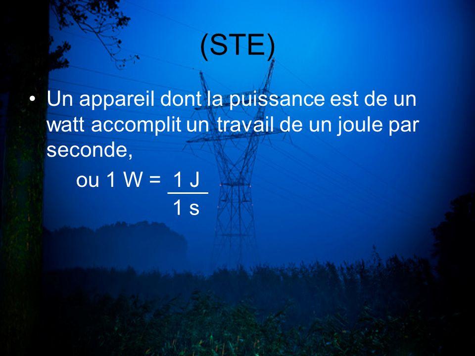 (STE) Un appareil dont la puissance est de un watt accomplit un de un joule par seconde,