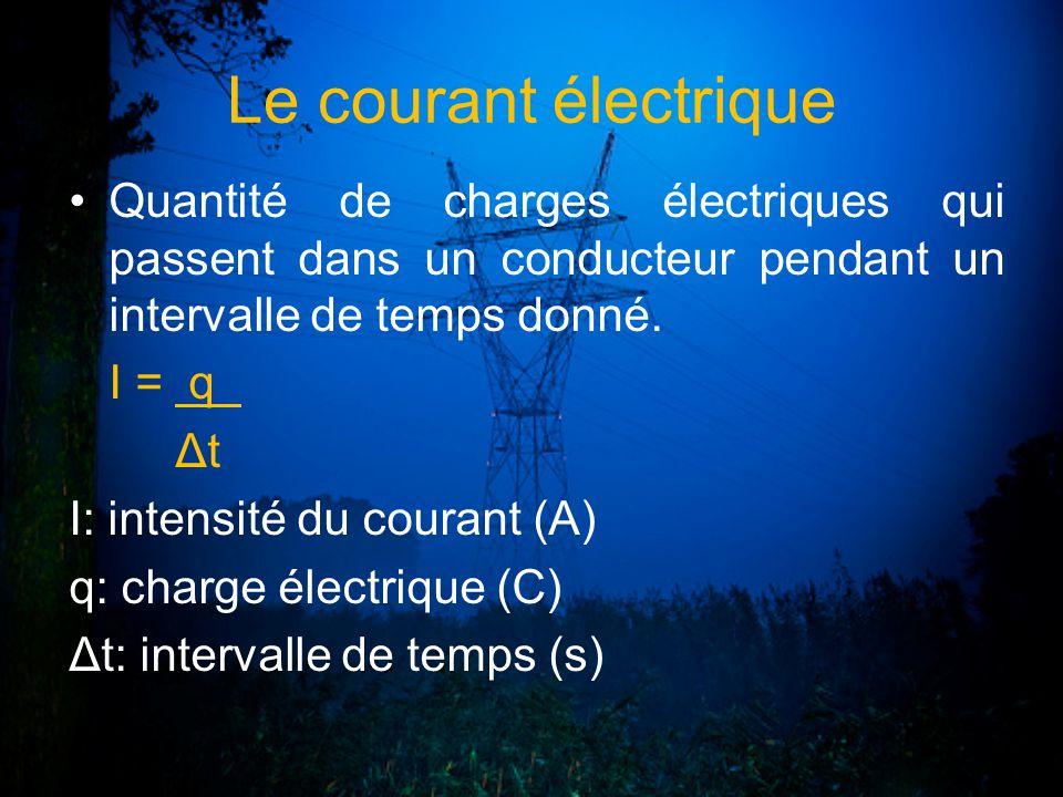 Le courant électrique Quantité de charges électriques qui passent dans un conducteur pendant un intervalle de temps donné.