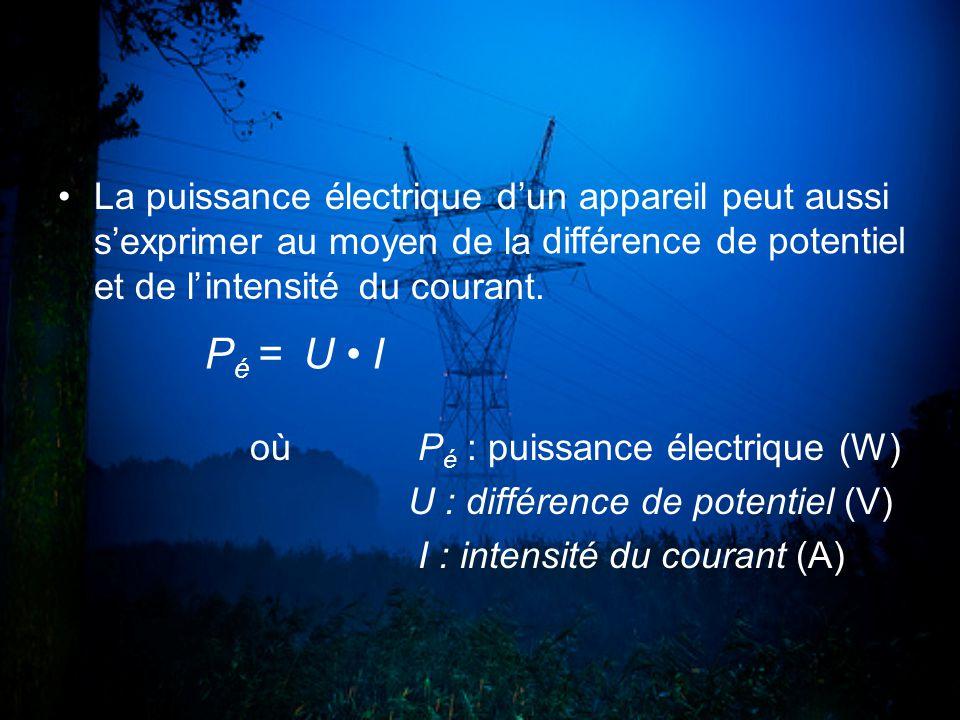La puissance électrique d'un appareil peut aussi s'exprimer au moyen de la et de l' du courant.