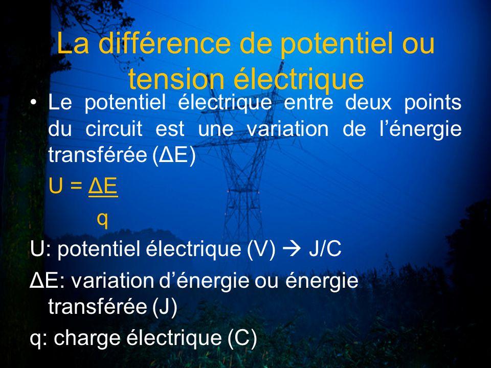 La différence de potentiel ou tension électrique