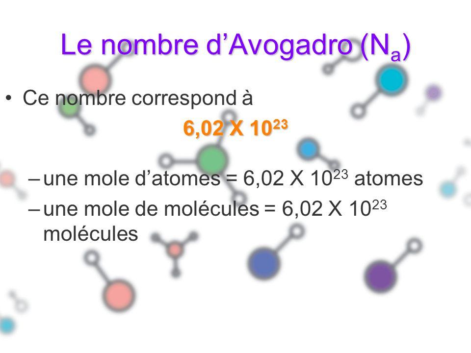 Le nombre d'Avogadro (Na)