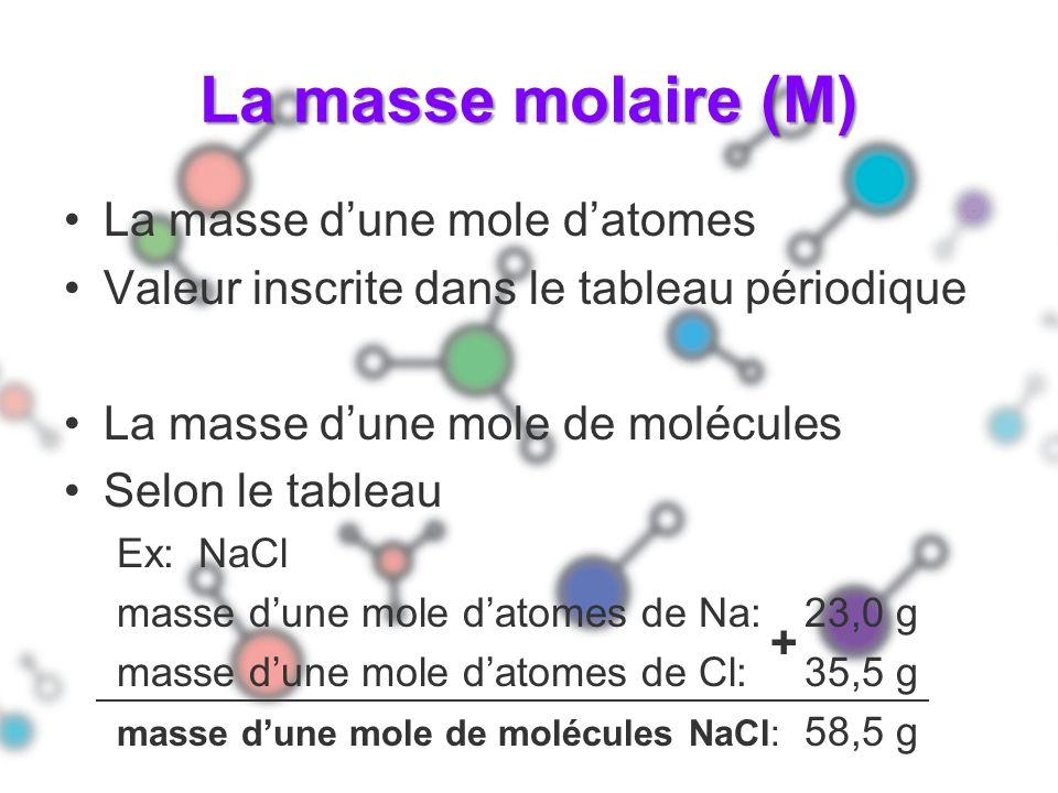 La masse molaire (M) La masse d'une mole d'atomes