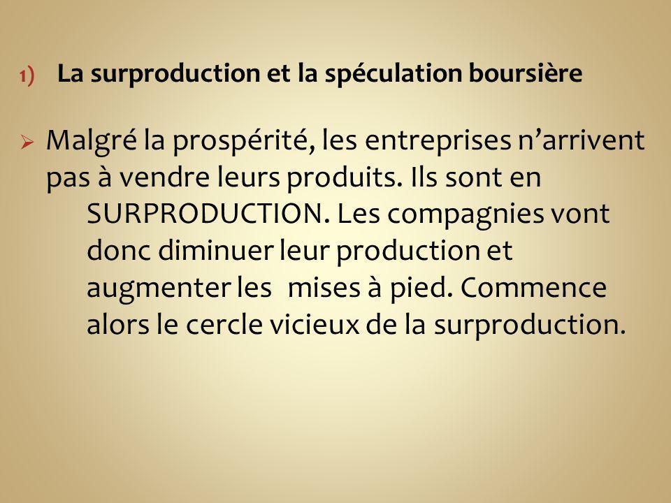 La surproduction et la spéculation boursière