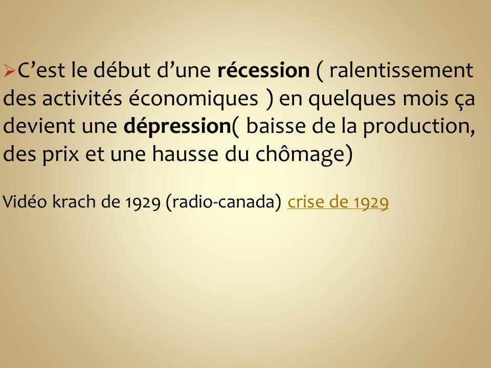 C'est le début d'une récession ( ralentissement