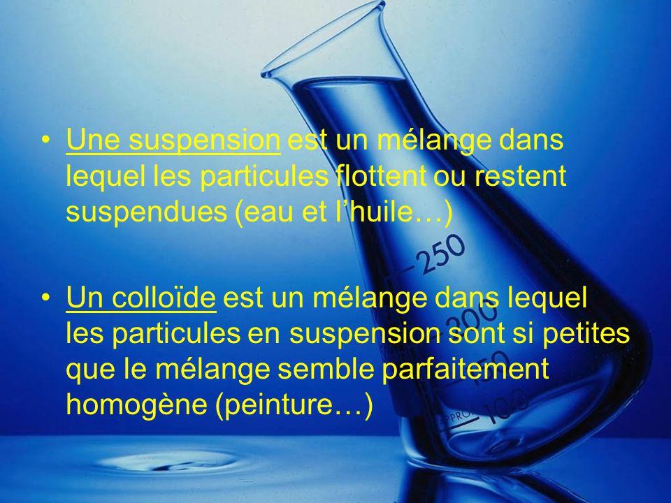 Une suspension est un mélange dans lequel les particules flottent ou restent suspendues (eau et l'huile…)