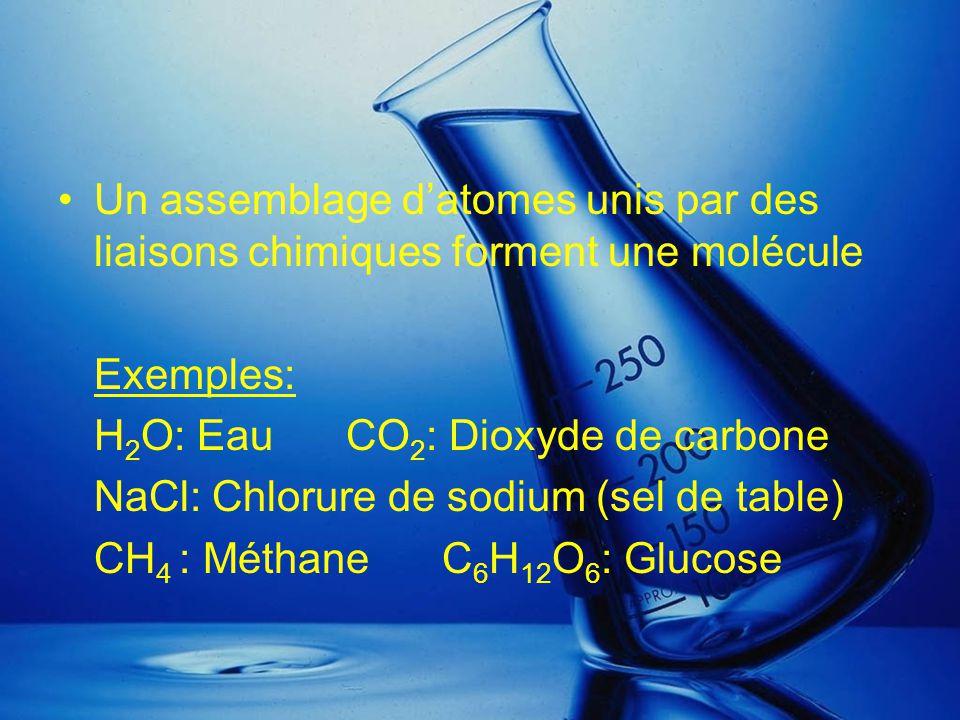 Un assemblage d'atomes unis par des liaisons chimiques forment une molécule
