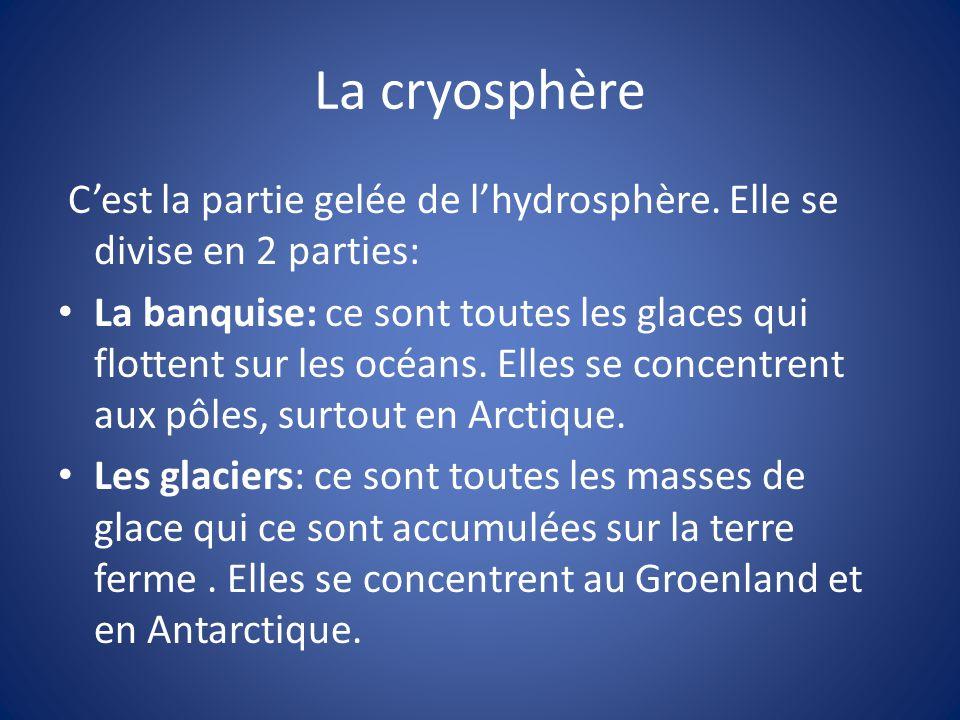 La cryosphère C'est la partie gelée de l'hydrosphère. Elle se divise en 2 parties: