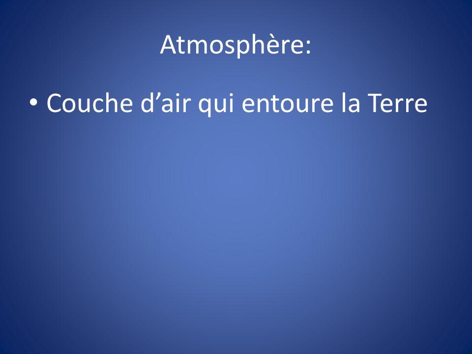 Atmosphère: Couche d'air qui entoure la Terre