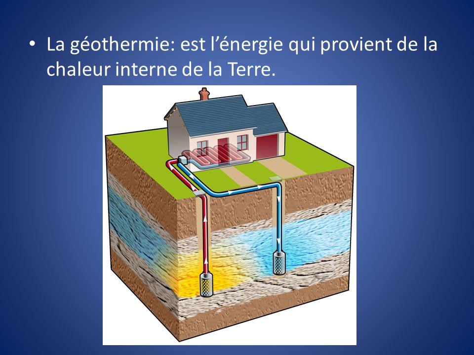 La géothermie: est l'énergie qui provient de la chaleur interne de la Terre.