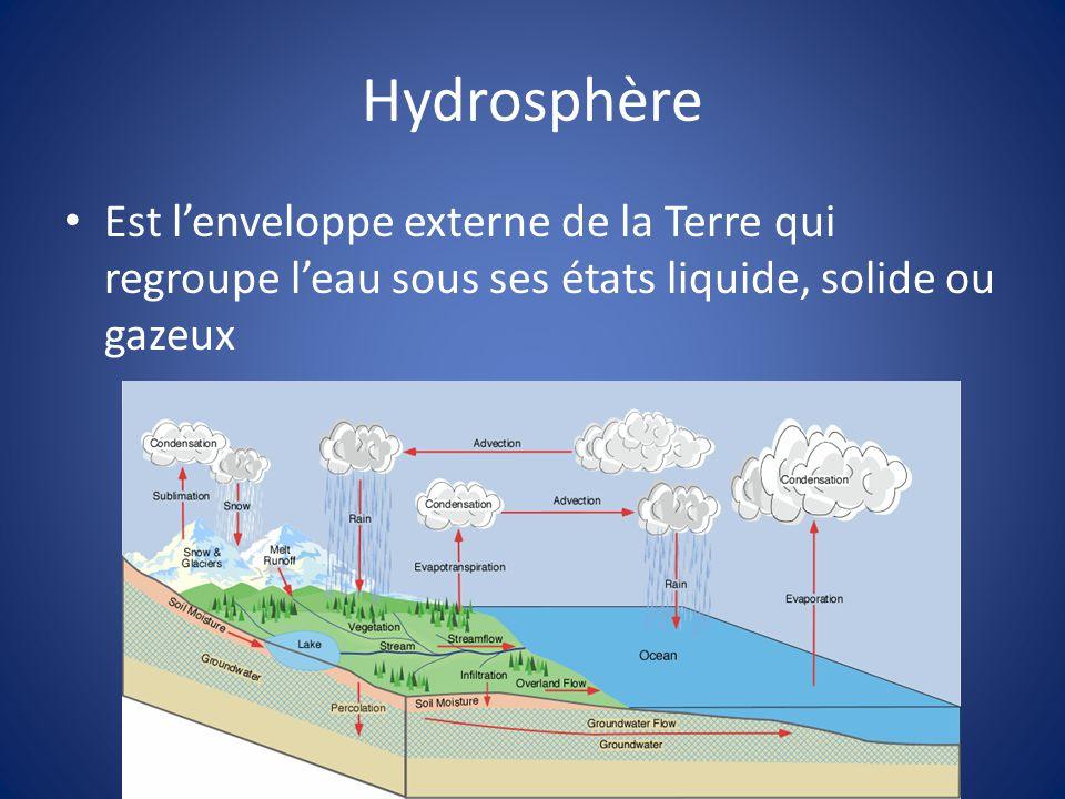 Hydrosphère Est l'enveloppe externe de la Terre qui regroupe l'eau sous ses états liquide, solide ou gazeux.