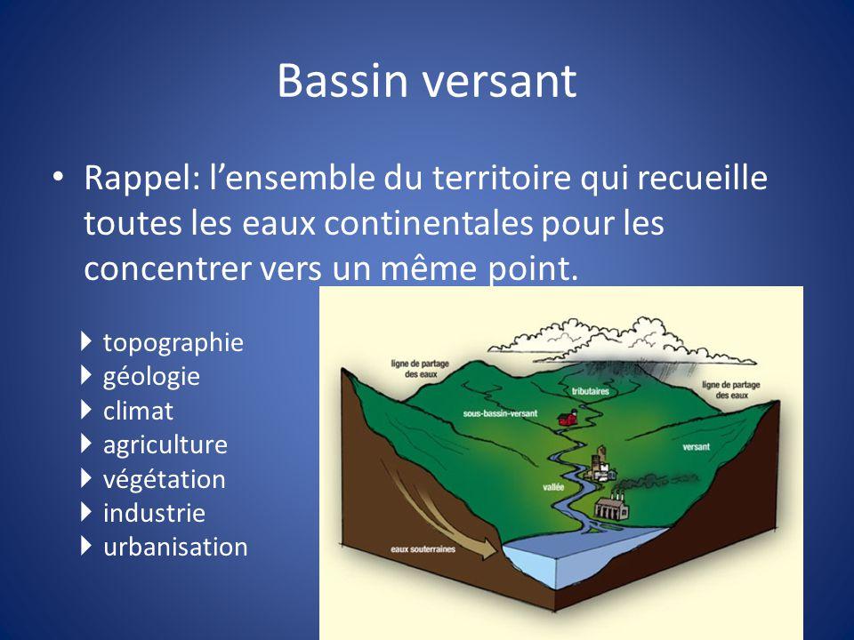 Bassin versant Rappel: l'ensemble du territoire qui recueille toutes les eaux continentales pour les concentrer vers un même point.