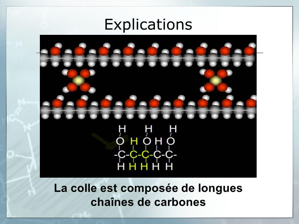 La colle est composée de longues chaînes de carbones