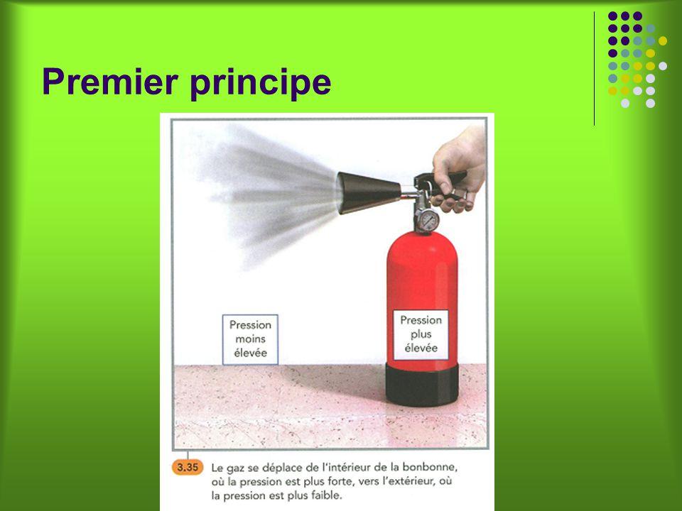 Premier principe