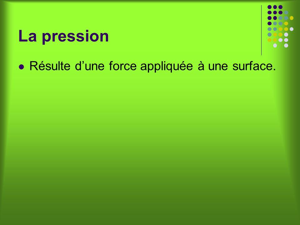 La pression Résulte d'une force appliquée à une surface.