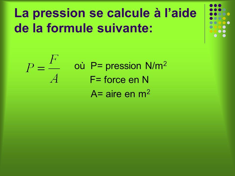 La pression se calcule à l'aide de la formule suivante:
